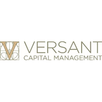 Versant Capital Management